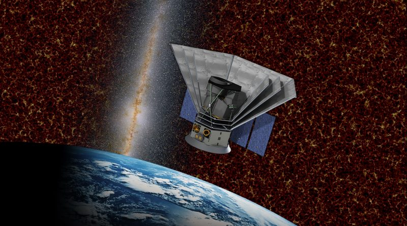 Campamento Espacial de la NASA